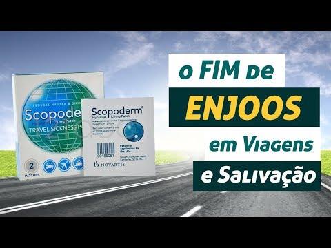 Видео о препарате Скоподерм (Scopoderm, Скополамин) TTS 1,5мг пл. 2шт