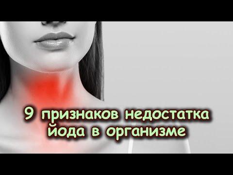 Видео о препарате Антиструмин 1мг таб. N100